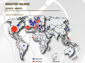 International Basketball Migration Report 2013