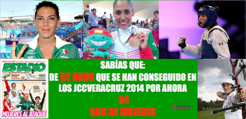 Mujeres en Juegos Centroamericanos y del Caribe Veracruz 2014
